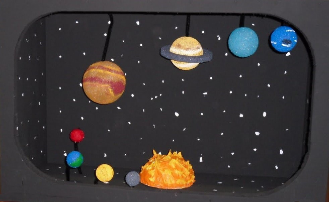 Talking Solar System Diorama Pics About Space